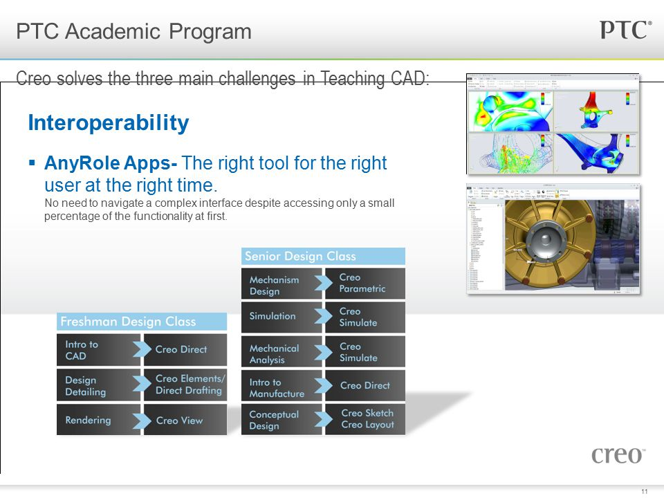 11 Interoperability  AnyRole Apps- The right tool for the right user at the right time.