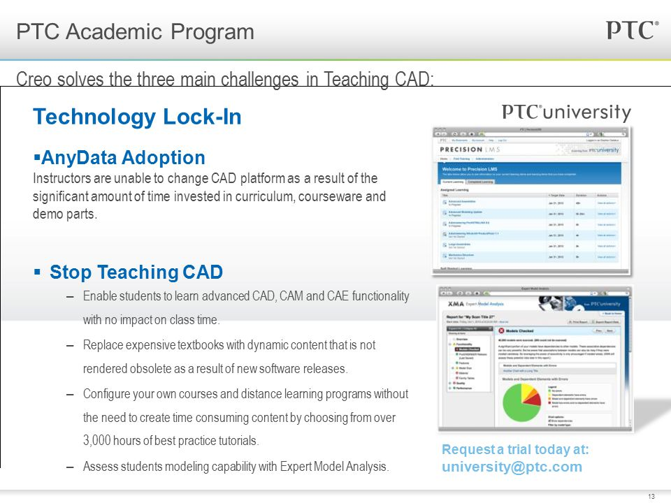 13 Technology Lock-In  AnyData Adoption Instructors are unable to change CAD platform as a result of the significant amount of time invested in curriculum, courseware and demo parts.