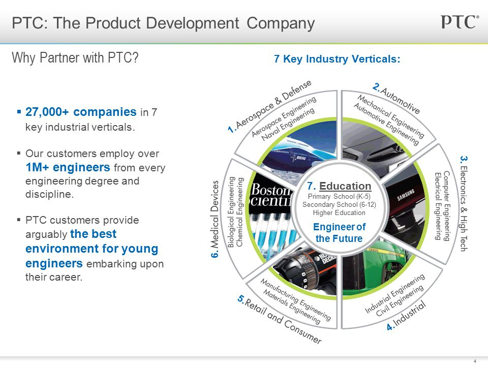4 PTC: The Product Development Company  27,000+ companies in 7 key industrial verticals.  Our customers employ over 1M+ engineers from every enginee