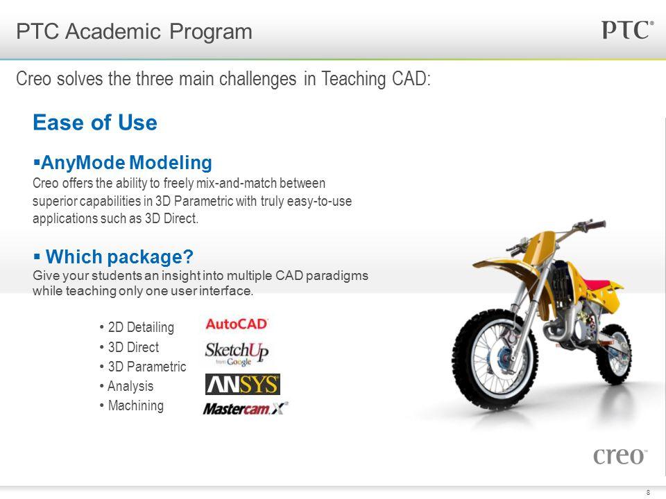 9 Usability: AnyMode Modeling PTC Academic Program