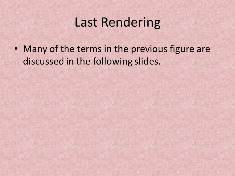 Last Rendering Many of the terms in the previous figure are discussed in the following slides.