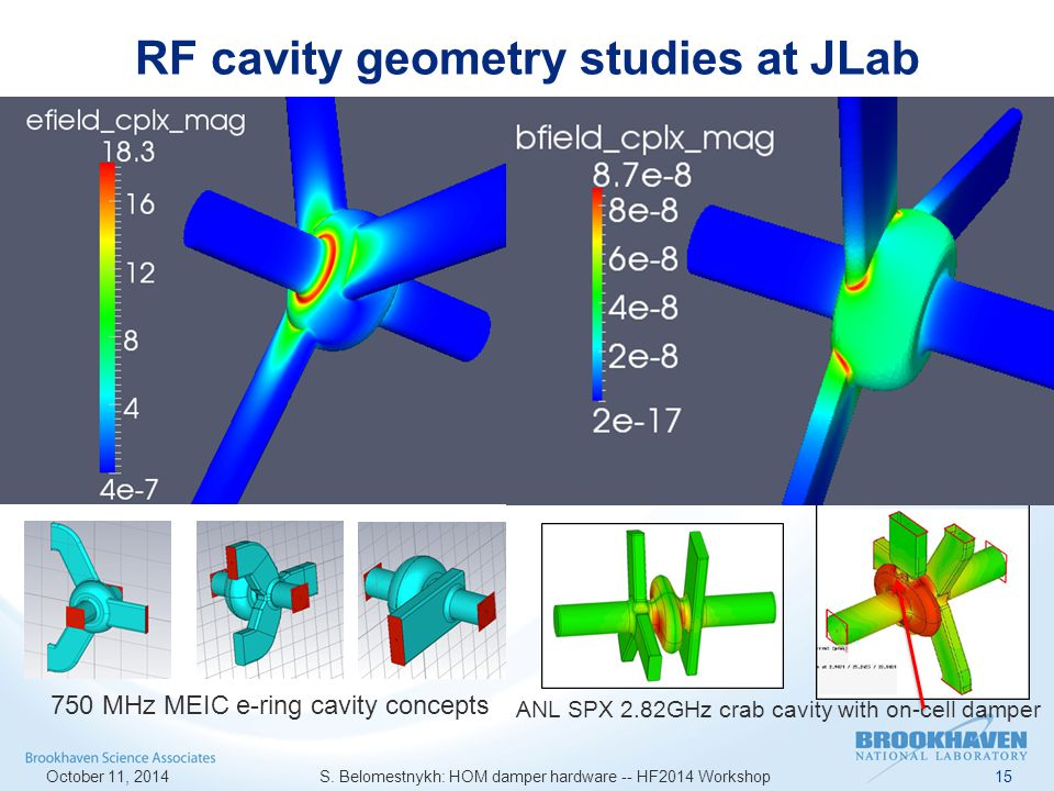 RF cavity geometry studies at JLab October 11, 2014 S.