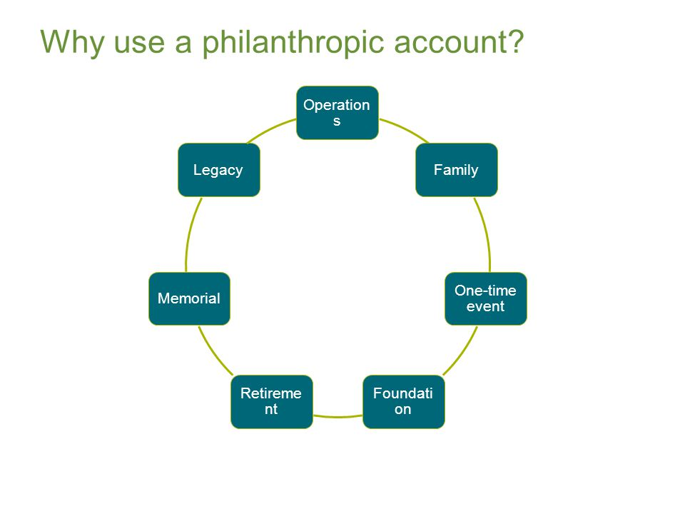 Why use a philanthropic account? Operation s Family One-time event Foundatio n Retireme nt MemorialLegacy