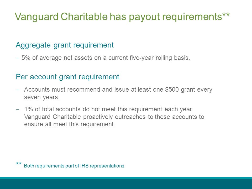 Vanguard Charitable has payout requirements** Aggregate grant requirement  5% of average net assets on a current five-year rolling basis. Per account