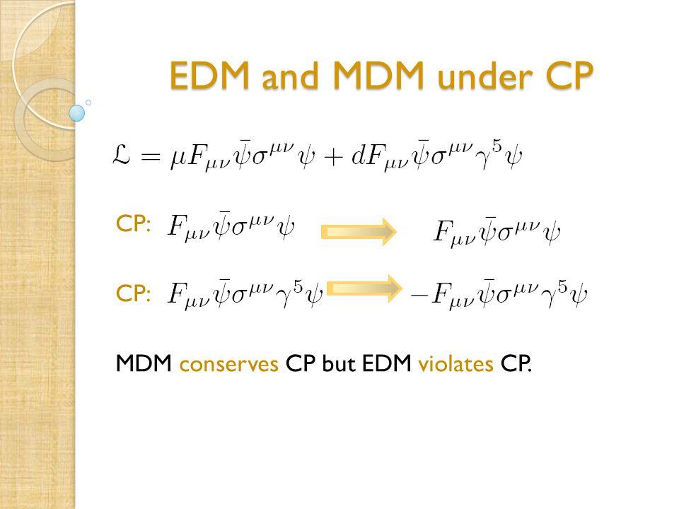 EDM and MDM under CP CP: MDM conserves CP but EDM violates CP.