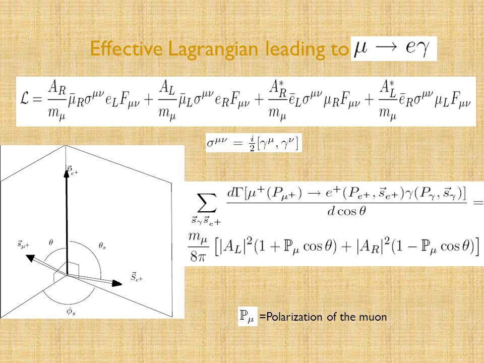 Effective Lagrangian leading to =Polarization of the muon