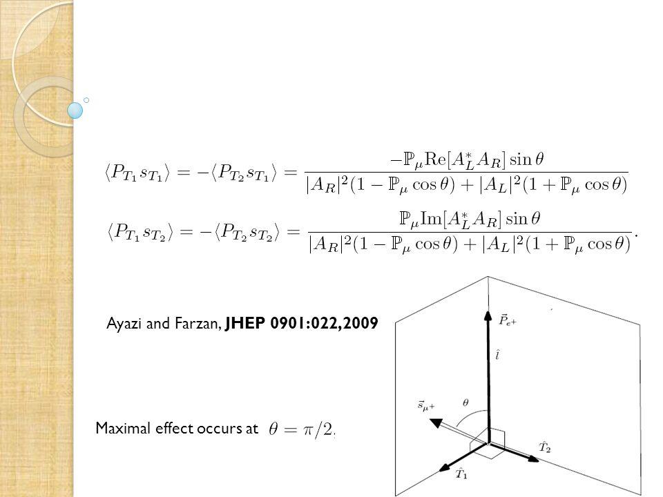 Ayazi and Farzan, JHEP 0901:022,2009 Maximal effect occurs at