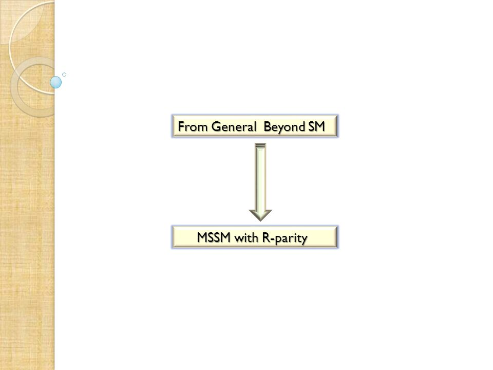 From General Beyond SM MSSM with R-parity MSSM with R-parity