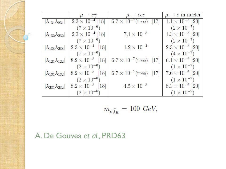 A. De Gouvea et al., PRD63