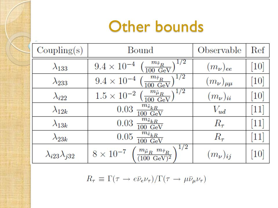 Other bounds