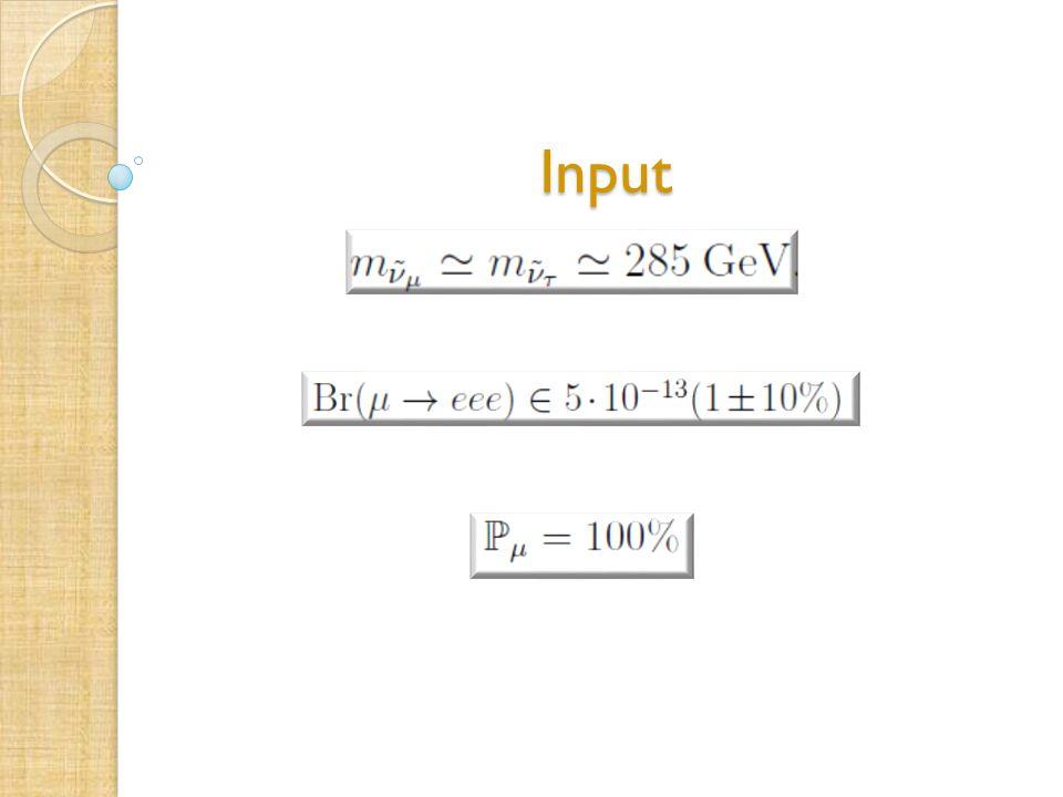 Input Input