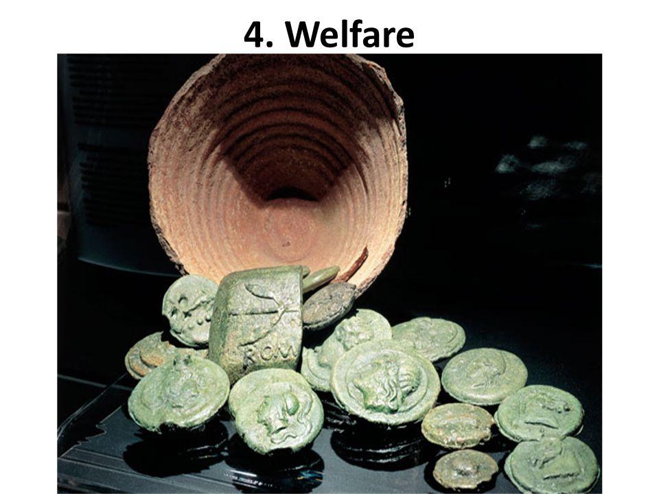 4. Welfare