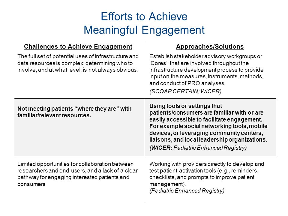 Efforts to Achieve Meaningful Engagement Challenges to Achieve Engagement The full set of potential uses of infrastructure and data resources is complex; determining who to involve, and at what level, is not always obvious.