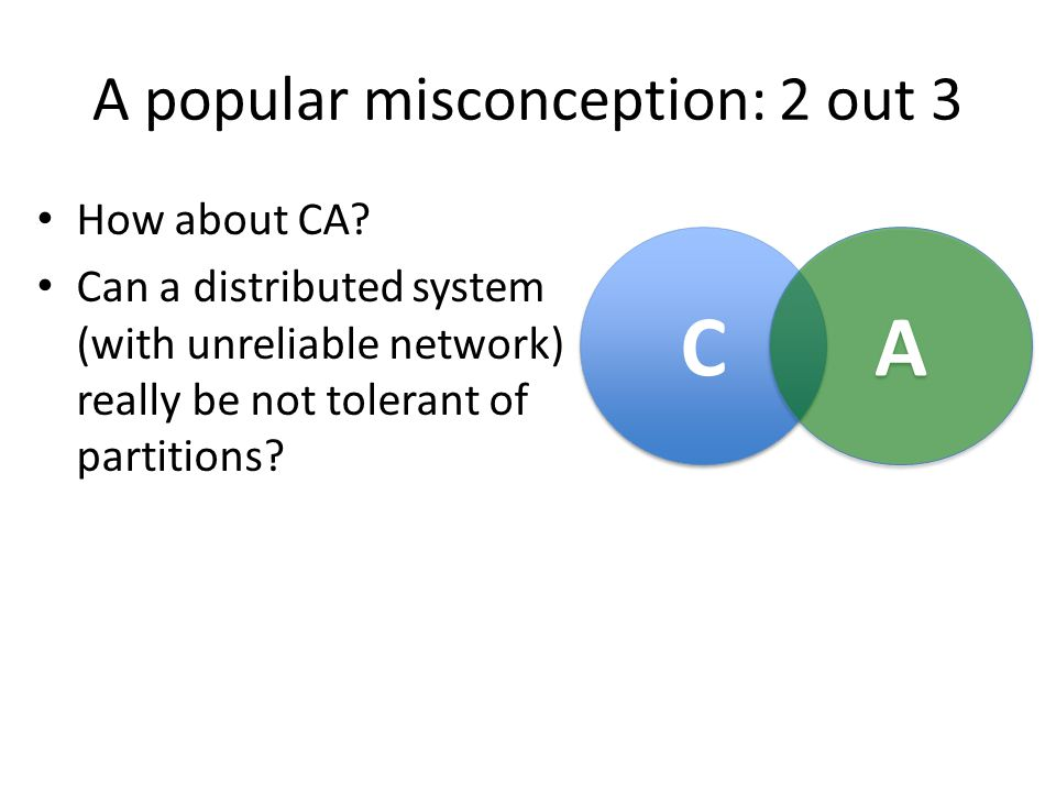 A popular misconception: 2 out 3 How about CA.