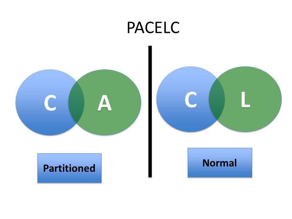 PACELC C C A A C C L L Partitioned Normal