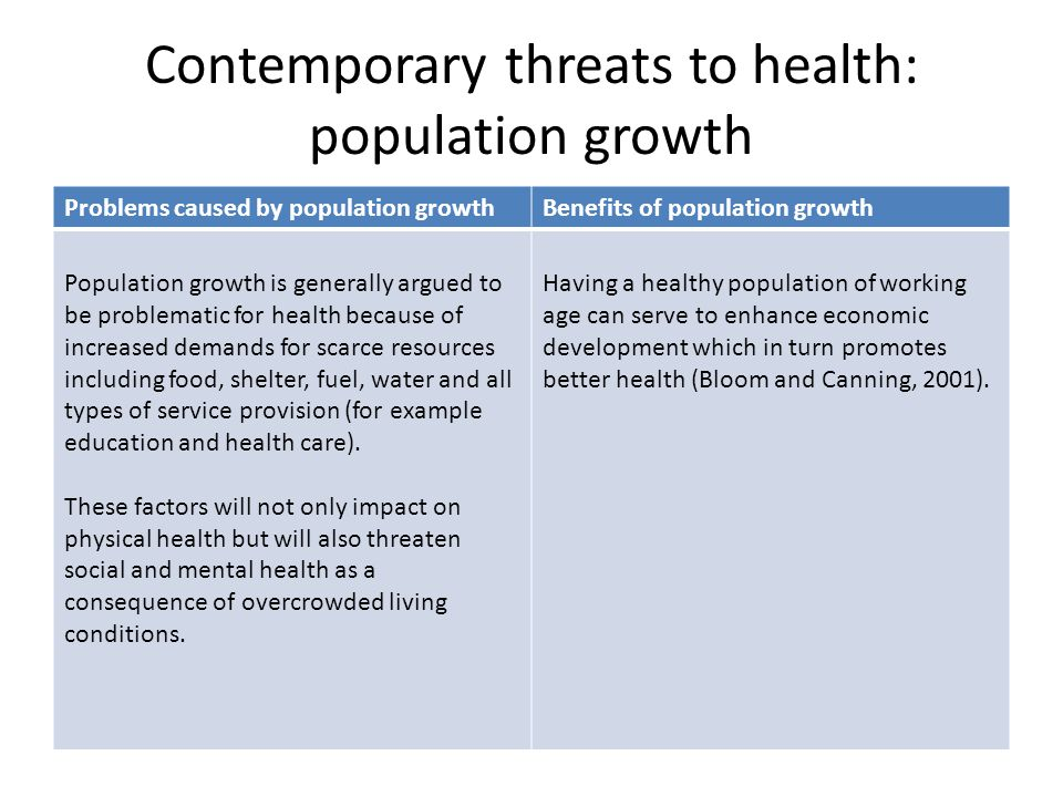 Contemporary threats to health: population growth Problems caused by population growthBenefits of population growth Population growth is generally arg