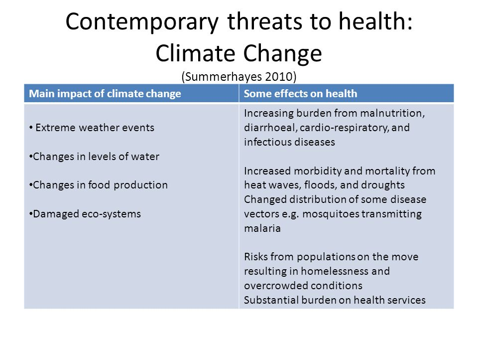 Contemporary threats to health: Climate Change (Summerhayes 2010) Main impact of climate changeSome effects on health Extreme weather events Changes i