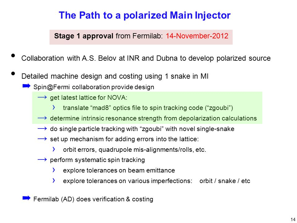 14 The Path to a polarized Main Injector Collaboration with A.S.