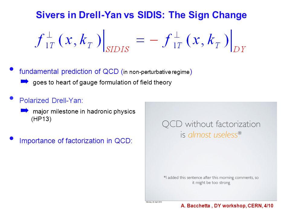 6 Planned Polarized Drell-Yan Experiments experimentparticlesenergyx b or x t Luminositytimeline COMPASS (CERN)  ± + p ↑ 160 GeV  s = 17.4 GeV x t = 0.2 – 0.32 x 10 33 cm -2 s -1 2014, 2018 PAX (GSI) p ↑ + p bar collider  s = 14 GeV x b = 0.1 – 0.92 x 10 30 cm -2 s -1 >2017 PANDA (GSI) p bar + p ↑ 15 GeV  s = 5.5 GeV x t = 0.2 – 0.42 x 10 32 cm -2 s -1 >2016 NICA (JINR) p ↑ + p collider  s = 20 GeV x b = 0.1 – 0.81 x 10 30 cm -2 s -1 >2014 PHENIX (RHIC) p ↑ + p collider  s = 500 GeV x b = 0.05 – 0.12 x 10 32 cm -2 s -1 >2018 RHIC internal target phase-1 p ↑ + p 250 GeV  s = 22 GeV x b = 0.25 – 0.42 x 10 33 cm -2 s -1 RHIC internal target phase-1 p ↑ + p 250 GeV  s = 22 GeV x b = 0.25 – 0.46 x 10 34 cm -2 s -1 SeaQuest (unpol.) (FNAL) p + p 120 GeV  s = 15 GeV x b = 0.35 – 0.85 x t = 0.1 – 0.45 3.4 x 10 35 cm -2 s -1 2012 - 2015 polDY § (FNAL) p ↑ + p 120 GeV  s = 15 GeV x b = 0.35 – 0.852 x 10 35 cm -2 s -1 >2016 § L= 1 x 10 36 cm -2 s -1 (LH 2 tgt limited) / L= 2 x 10 35 cm -2 s -1 (10% of MI beam limited)
