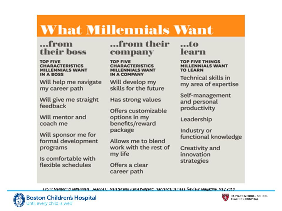 From: Mentoring Millennials, Jeanne C. Meister and Karie Willyerd, Harvard Business Review Magazine, May 2010