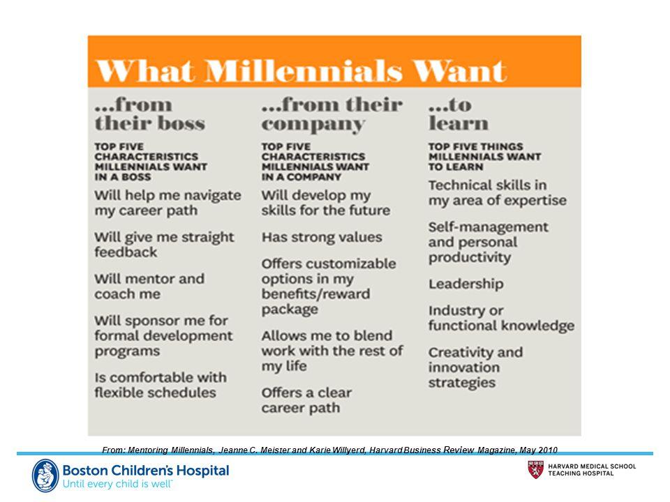 From: Mentoring Millennials, Jeanne C.