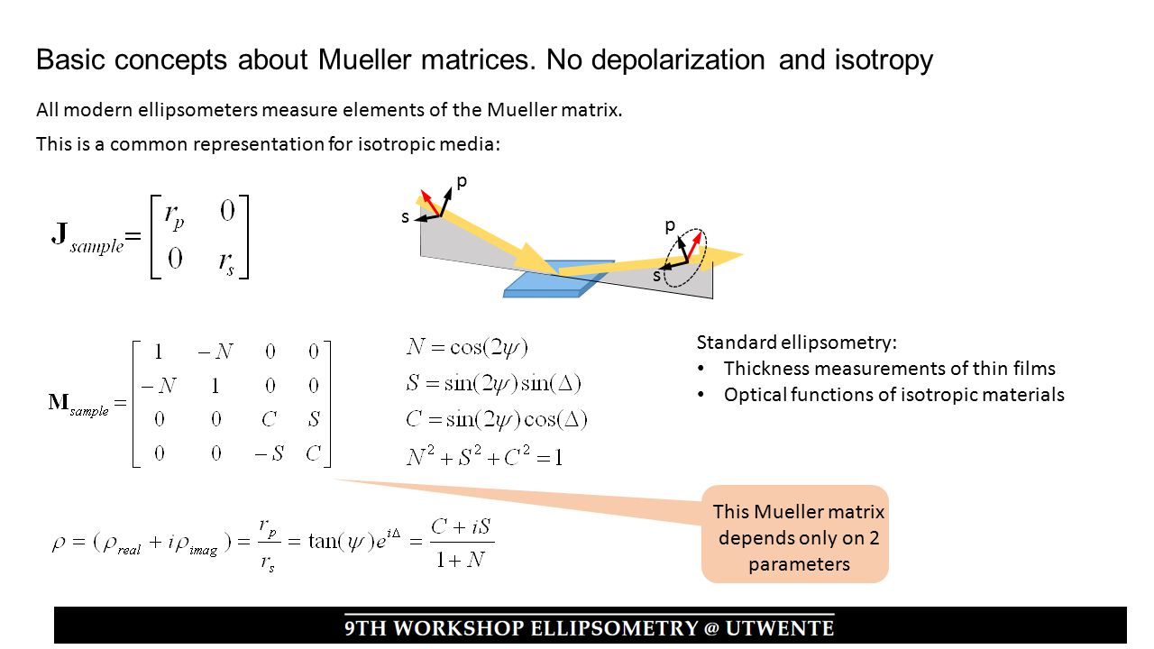 Basic concepts about Mueller matrices.