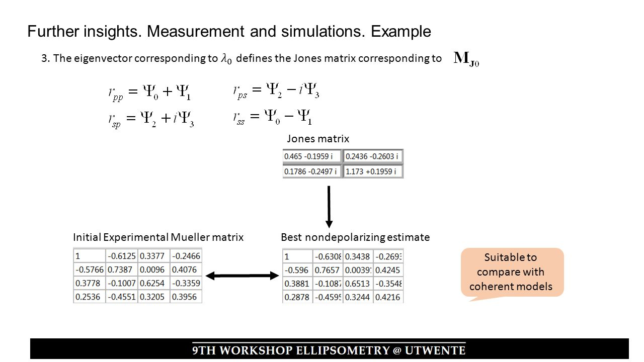 Best nondepolarizing estimateInitial Experimental Mueller matrix Suitable to compare with coherent models Jones matrix Further insights.
