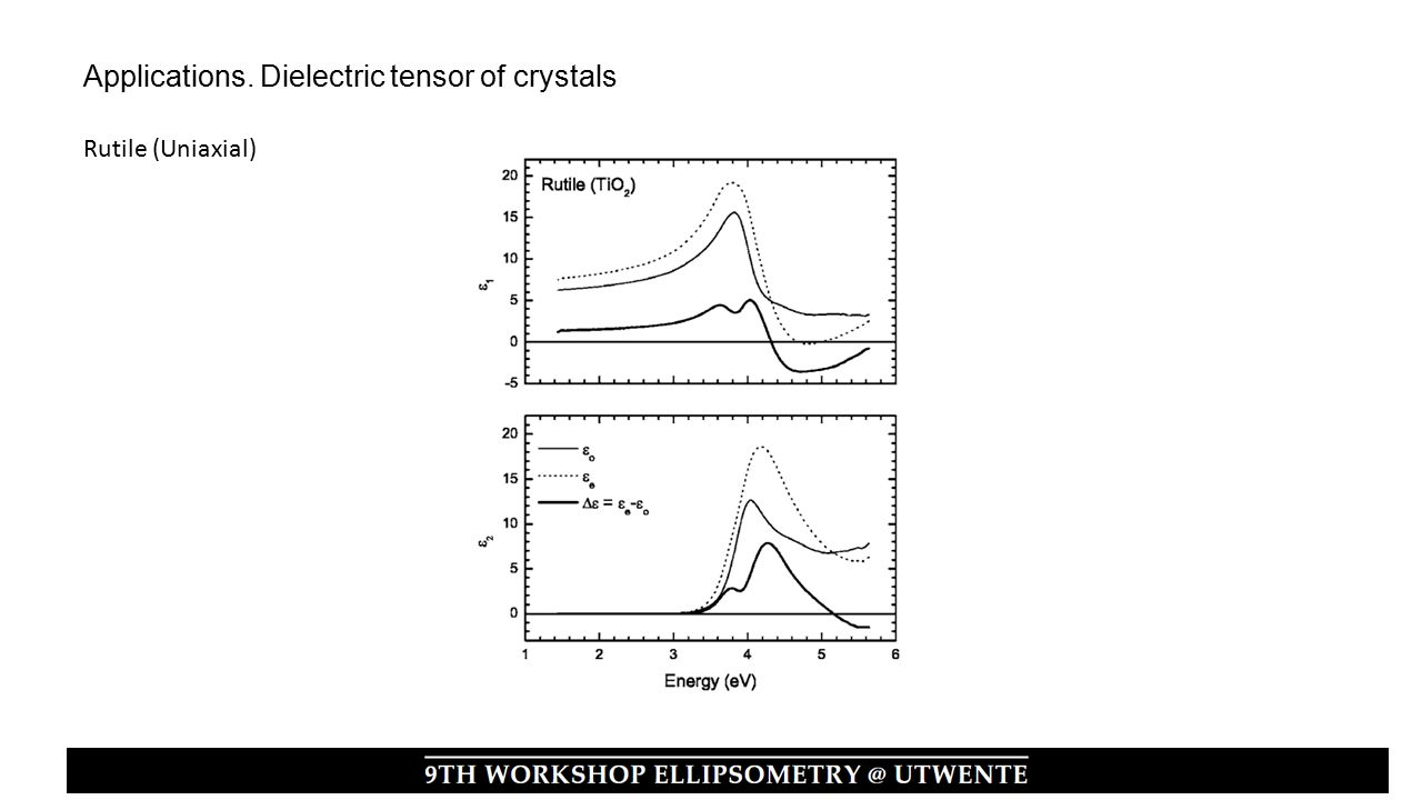 Applications. Dielectric tensor of crystals Rutile (Uniaxial)