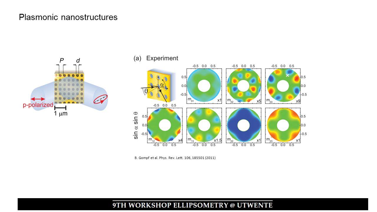 Plasmonic nanostructures B. Gompf et al. Phys. Rev. Lett. 106, 185501 (2011)