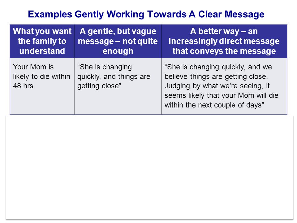 Examples Gently Working Towards A Clear Message What you want the family to understand A gentle, but vague message – not quite enough A better way – a