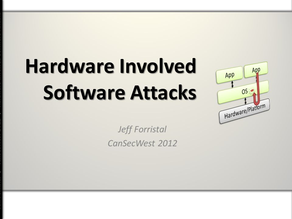 Jeff Forristal / CanSecWest 2012 / Hardware Involved Software Attacks Hardware Involved Software Attacks Jeff Forristal CanSecWest 2012