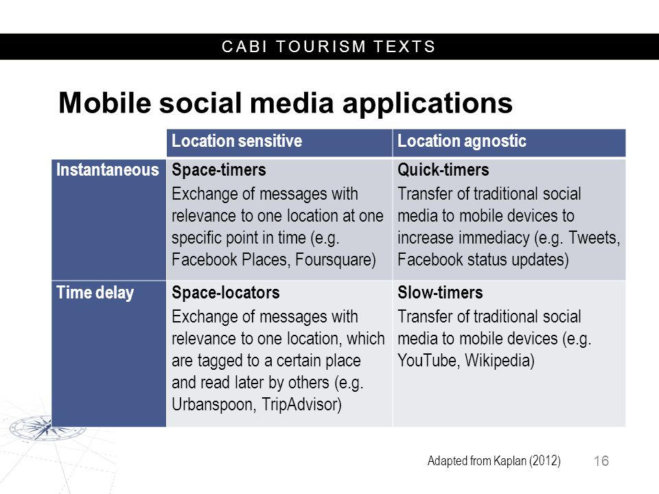 CABI TOURISM TEXTS Location sensitiveLocation agnostic InstantaneousSpace-timers Exchange of messages with relevance to one location at one specific point in time (e.g.