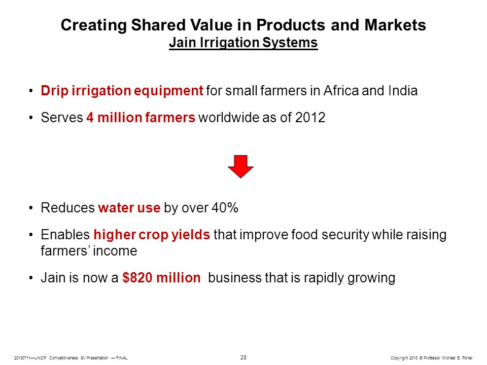 20130711—UNDP Competitiveness SV Presentation — FINAL Copyright 2013 © Professor Michael E. Porter 28 Creating Shared Value in Products and Markets Ja