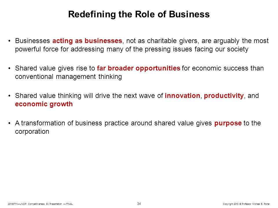 20130711—UNDP Competitiveness SV Presentation — FINAL Copyright 2013 © Professor Michael E. Porter 34 Redefining the Role of Business Businesses actin
