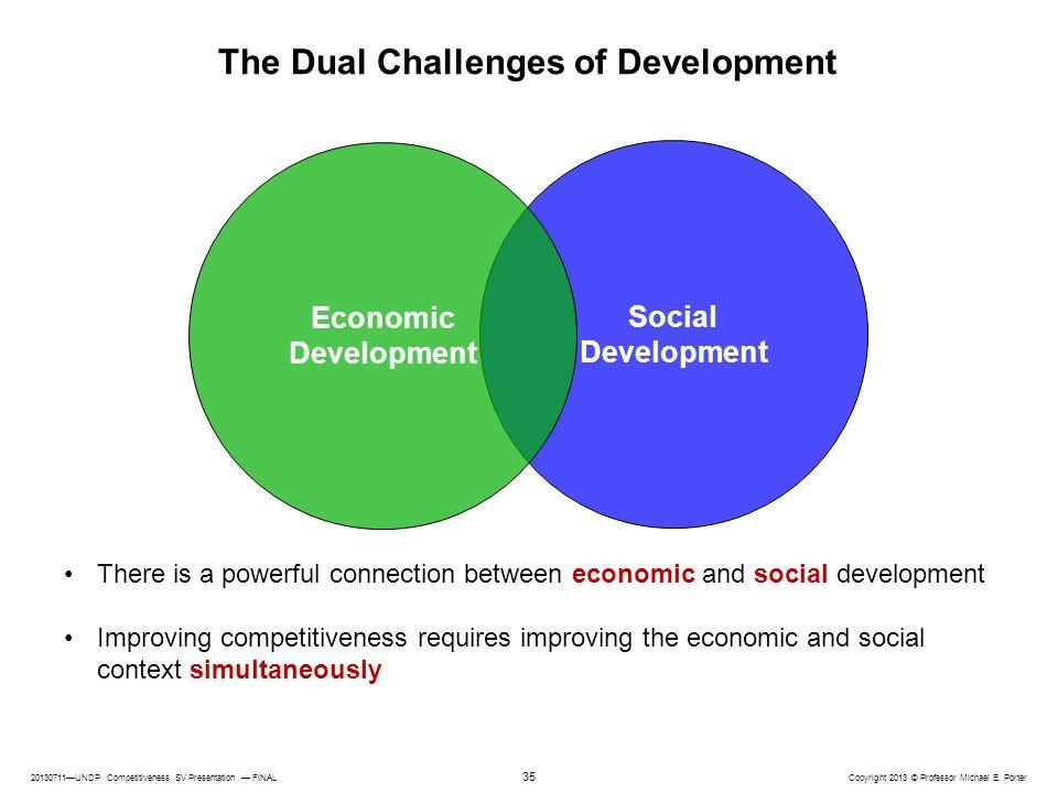 20130711—UNDP Competitiveness SV Presentation — FINAL Copyright 2013 © Professor Michael E. Porter 35 The Dual Challenges of Development Social Develo