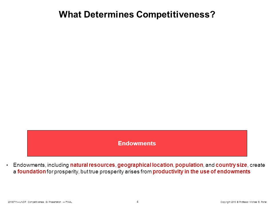 20130711—UNDP Competitiveness SV Presentation — FINAL Copyright 2013 © Professor Michael E. Porter 4 Endowments, including natural resources, geograph