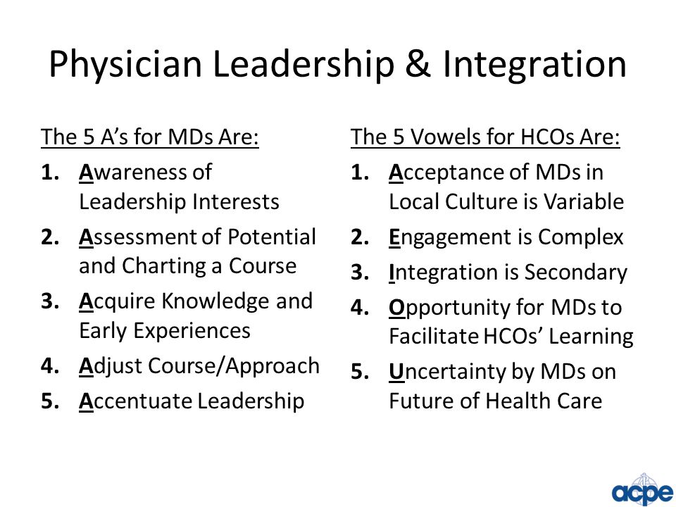 Physician Leadership & Integration The 5 A's for MDs Are: 1.Awareness of Leadership Interests 2.Assessment of Potential and Charting a Course 3.Acquir