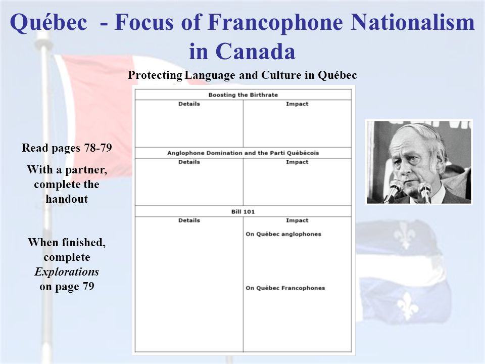 Québec - Focus of Francophone Nationalism in Canada Read pages 78-79 With a partner, complete the handout When finished, complete Explorations on page 79 Protecting Language and Culture in Québec