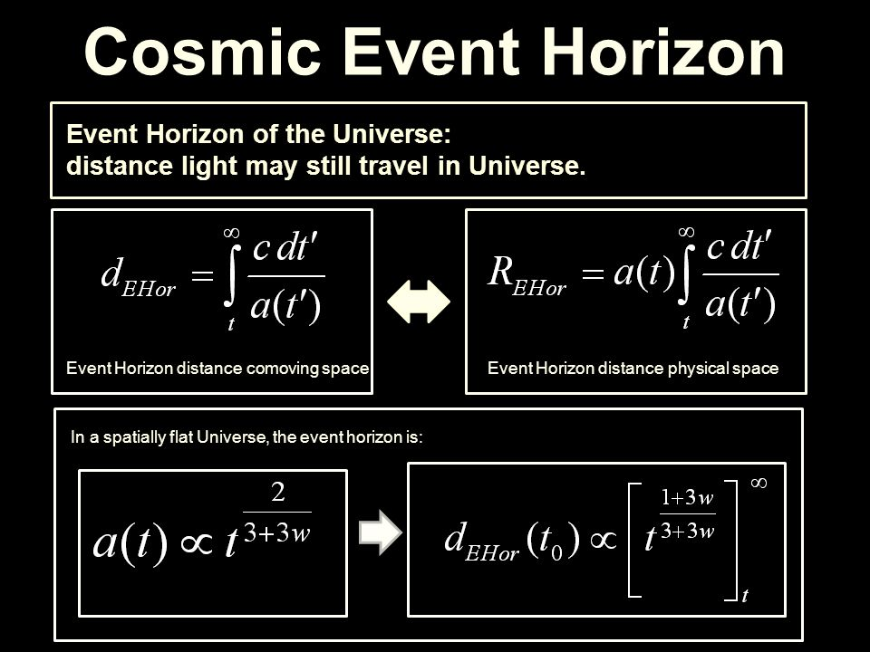 Cosmic Event Horizon Event Horizon of the Universe: distance light may still travel in Universe. Event Horizon distance comoving space Event Horizon d