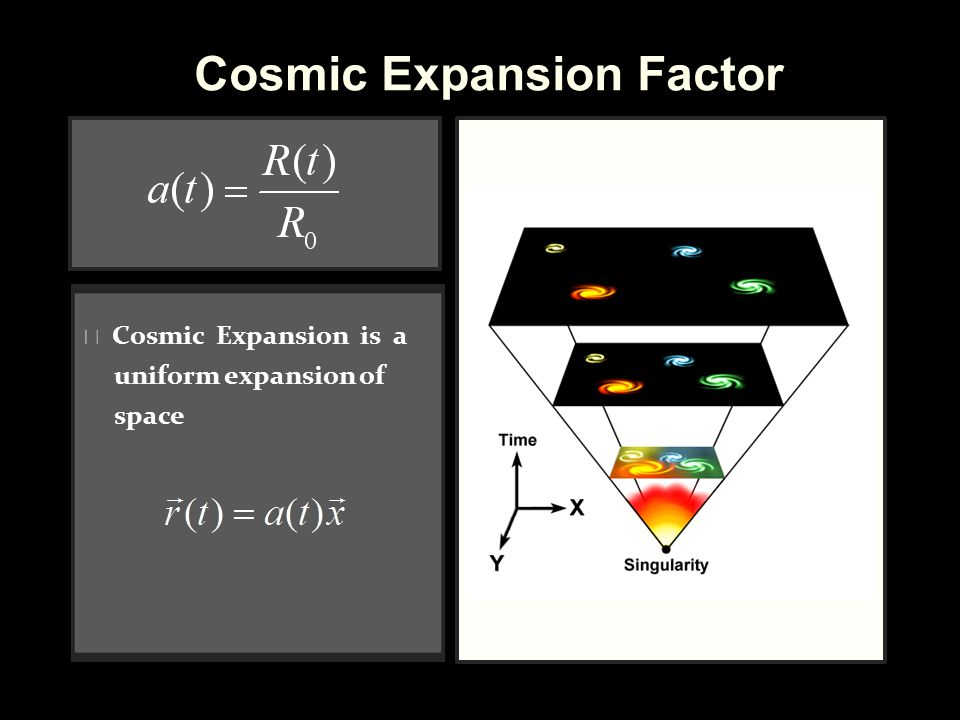 · Cosmic Expansion is a uniform expansion of space Cosmic Expansion Factor