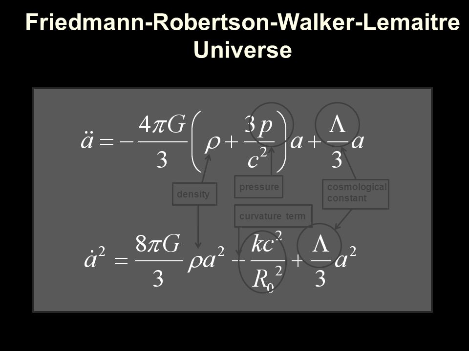 Friedmann-Robertson-Walker-Lemaitre Universe density pressurecosmological constant curvature term