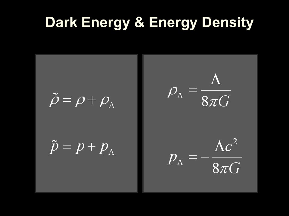 Dark Energy & Energy Density