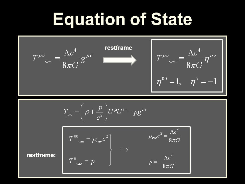 Equation of State restframe restframe: