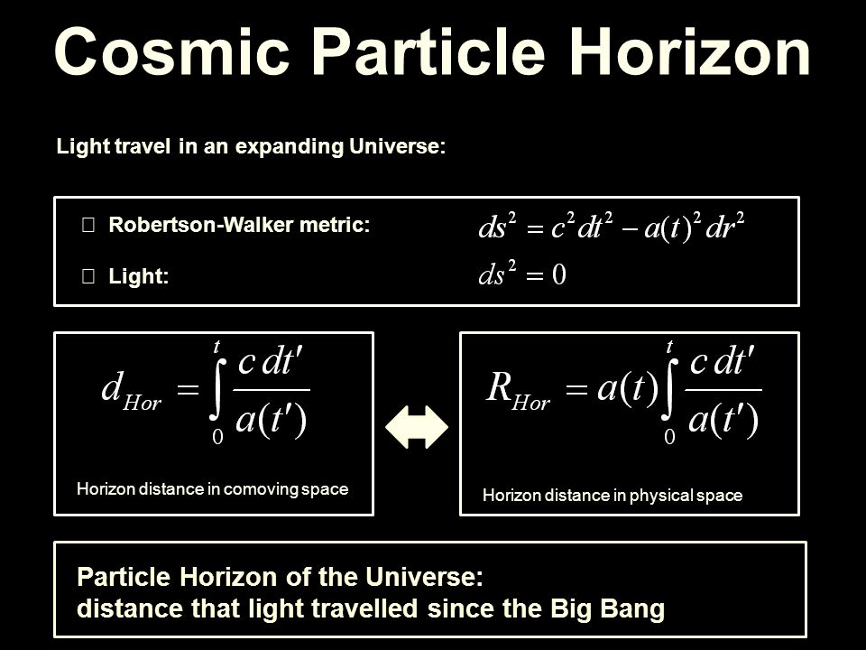 Cosmic Particle Horizon Particle Horizon of the Universe: distance that light travelled since the Big Bang Light travel in an expanding Universe:  Ro