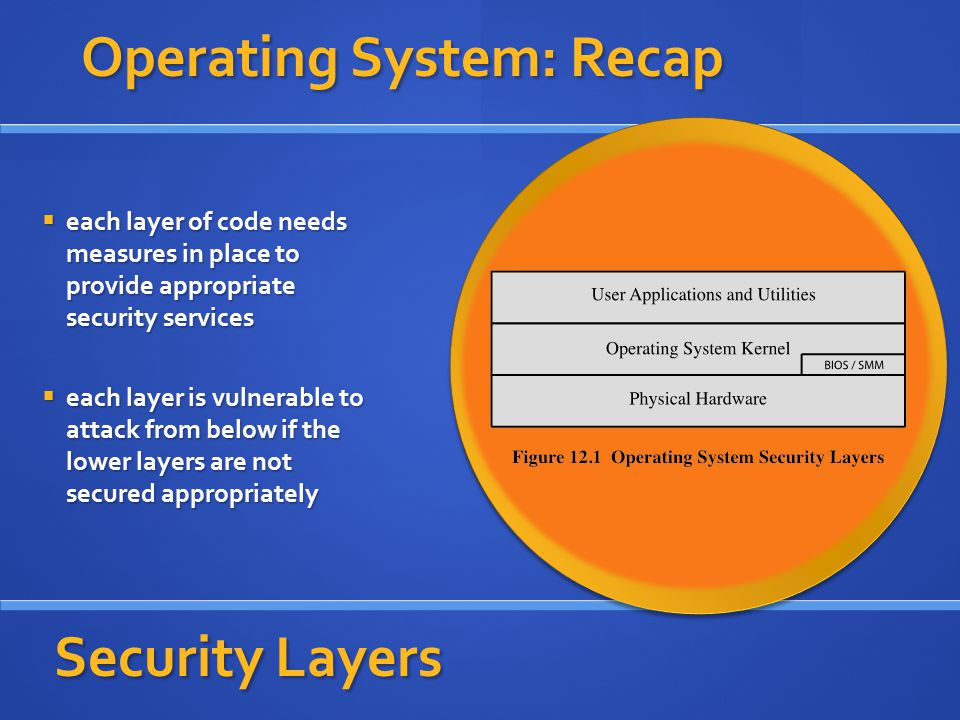 Operating System: Recap  each layer of code needs measures in place to provide appropriate security services  each layer is vulnerable to attack from below if the lower layers are not secured appropriately Security Layers