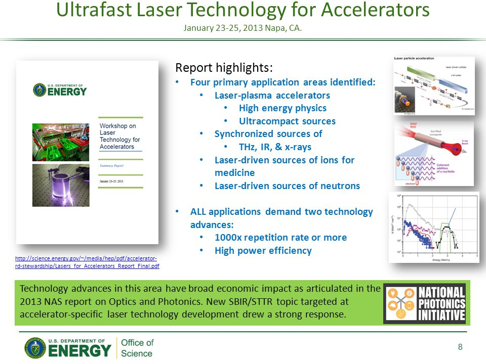 Ultrafast Laser Technology for Accelerators January 23-25, 2013 Napa, CA.