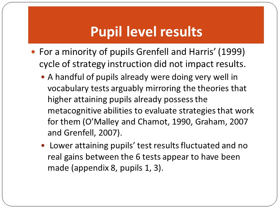 For a minority of pupils Grenfell and Harris' (1999) cycle of strategy instruction did not impact results. A handful of pupils already were doing very