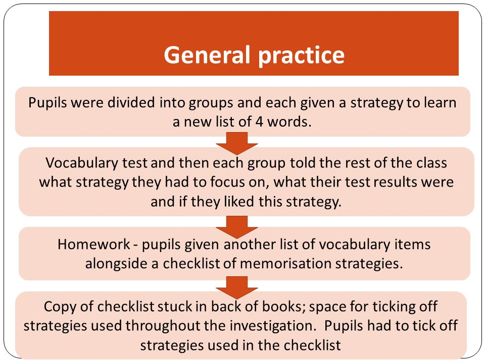 General practice Pupils were divided into groups and each given a strategy to learn a new list of 4 words. Vocabulary test and then each group told th