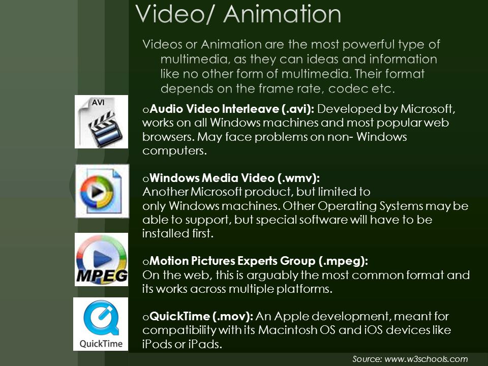 o Audio Video Interleave (.avi): Developed by Microsoft, works on all Windows machines and most popular web browsers.