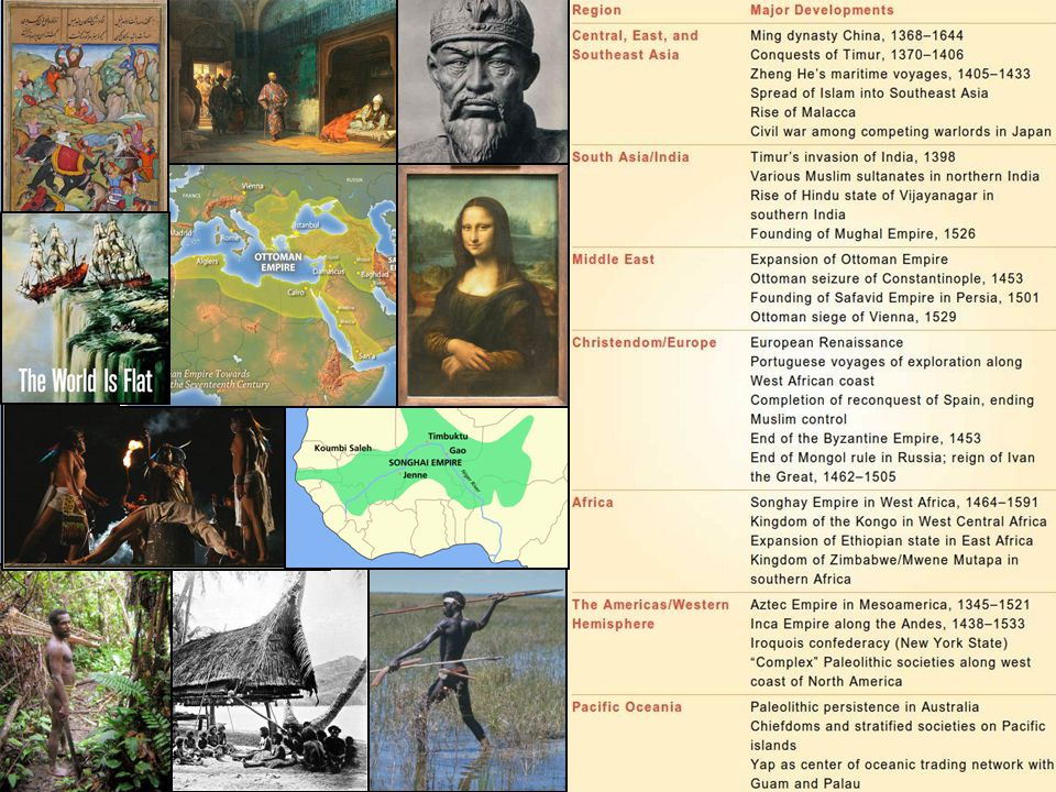 COMPARING CHINA & WESTERN EUROPE: POLITICAL & CULTURAL DIFFERENCES  Political consolidation occurred in both  China: unitary & centralized government – encompassed almost the whole of its civilization  Europe: fragmented system of many separate, independent, & competitive states – sharply divided Christendom  Both experience cultural flowering  European Renaissance: very different from its own recent past  Ming dynasty China: returned to pre-Mongol glory  Both sent out ships to explore the wider world, but their purposes in doing so were very different